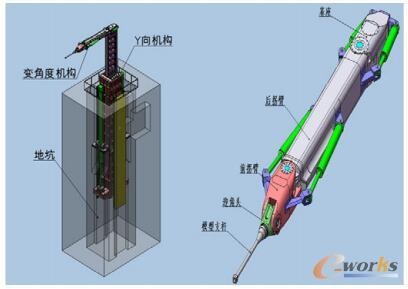 5.5m×4m声学风洞尾撑机构三维模型