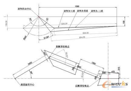 尾撑系统迎角和侧滑角机构计算模型