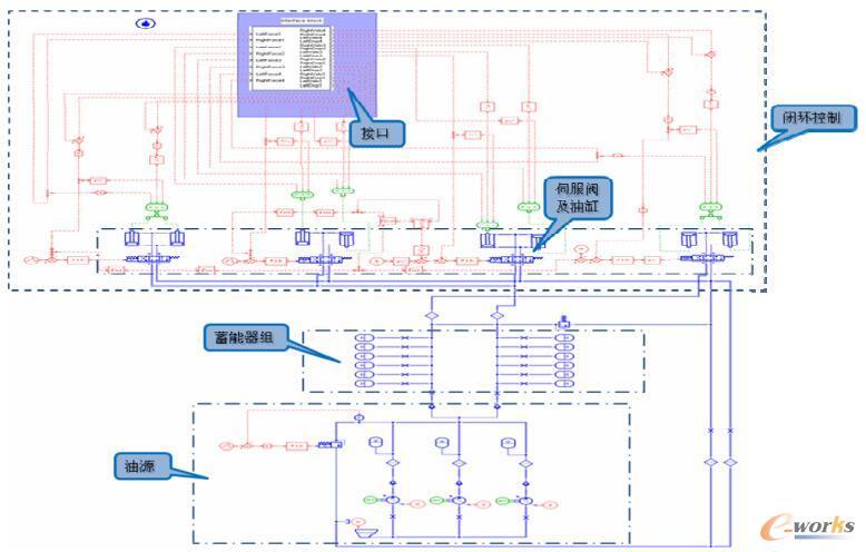 尾撑机构电液控制系统模型