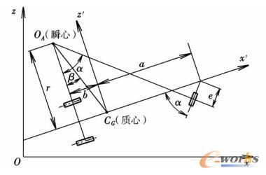 飞机地面运动受力图