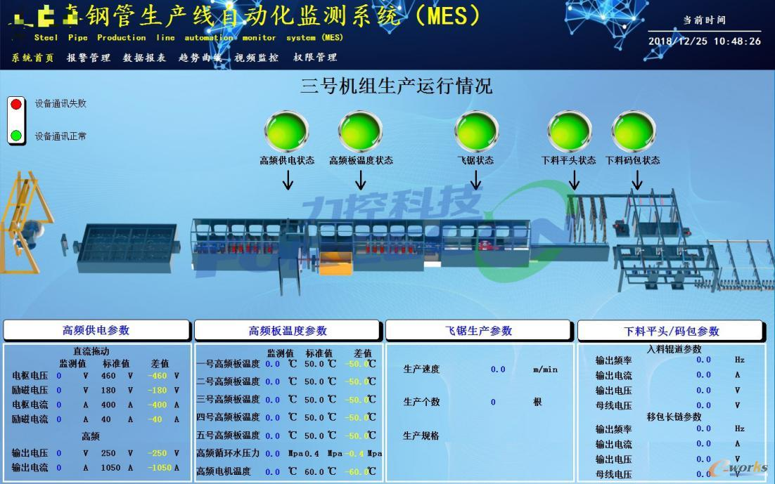SCADA系统实时显示各条生产线各设备的运行状态