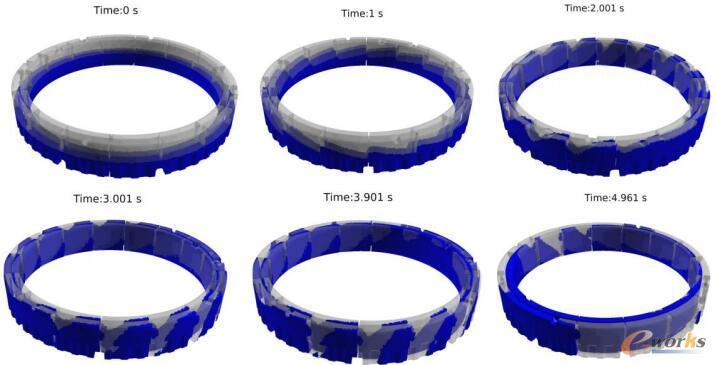 平衡圈内部液体动态分布