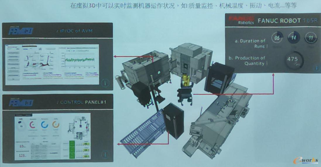 智能化铝轮圈生产线实时生产状态监控