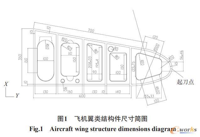 飞机翼类结构件尺寸简图