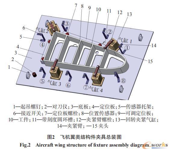 飞机翼类结构件夹具总装图
