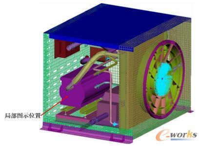 电池热管理机组有限元模型