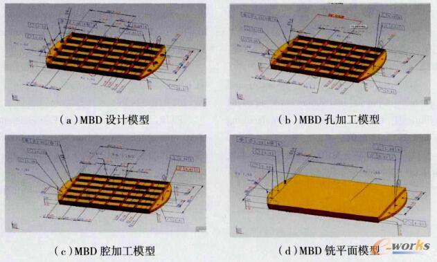 工序MBD模型实例图