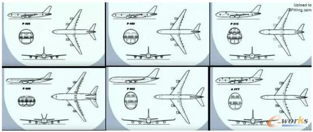 A380在概念阶段的设计构想,这时的构型可能多达数十种