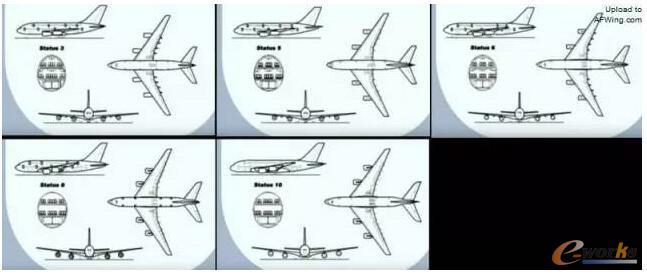 到了JDP阶段完成后,主设计就会冻结,只会进行一些细微的调整,这个就是A380研制时从Status 3调整到Status10,才是我们现在看到的A380