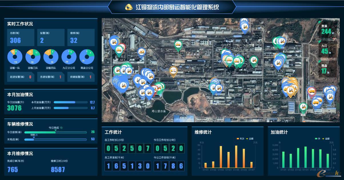 徐工信息为江铜集团构建的工业互联网平台