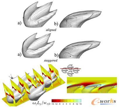 静止鲨鱼盾鳞的CFD仿真分析