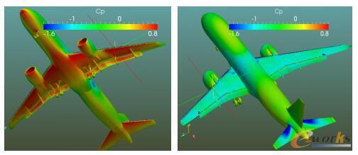 基于索辰Aries软件的大型客机爬升段全细节仿真