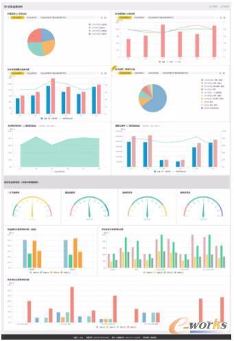 数据可视化分析报表