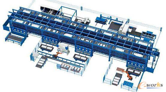 全能型金属板材FMS柔性制造系统