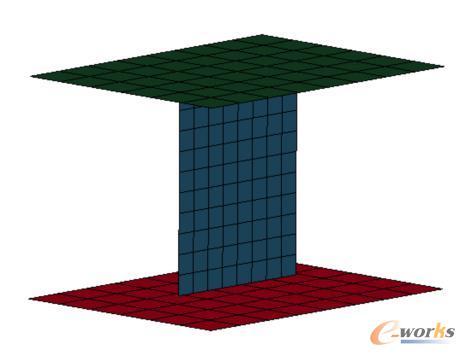 三块板组成的一个简单模型