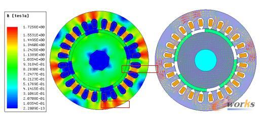 空载磁感应强度分布