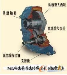 二级斜齿圆柱齿轮减速器