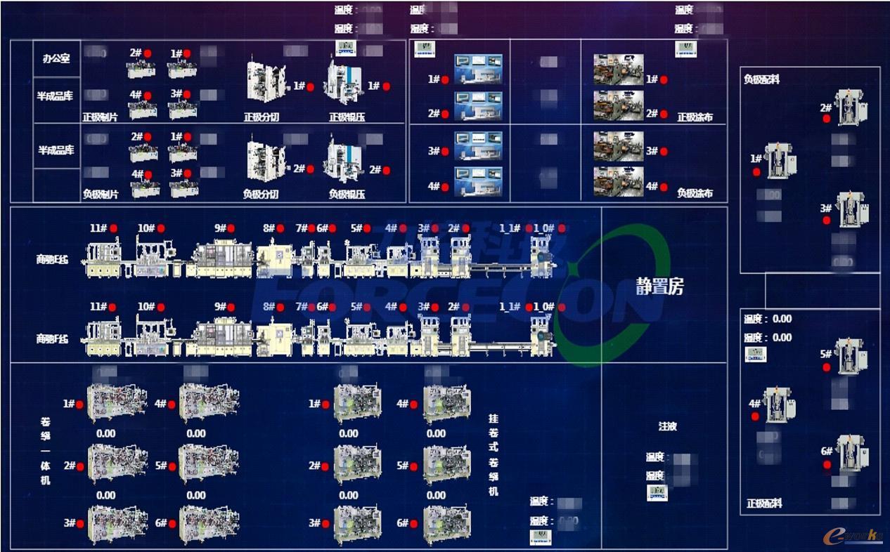 基于HTML5技术的车间设备状态监控图