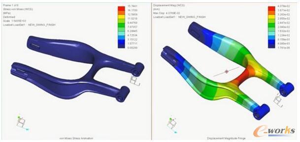 当在不同点施加力时,计算机模拟测试3D模型的强度