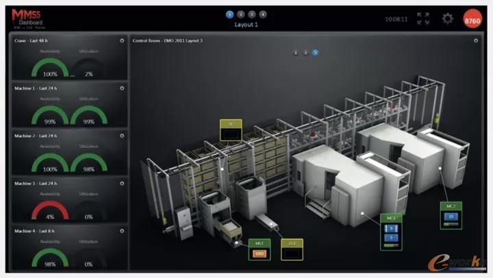 生产制造管理软件(MMS)