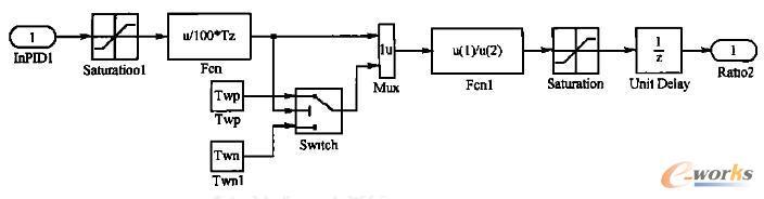 阀门控制器模型