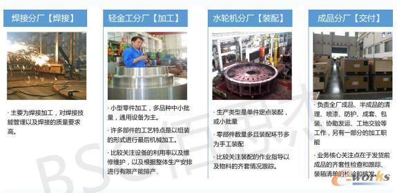 东方电机不同的生产分厂