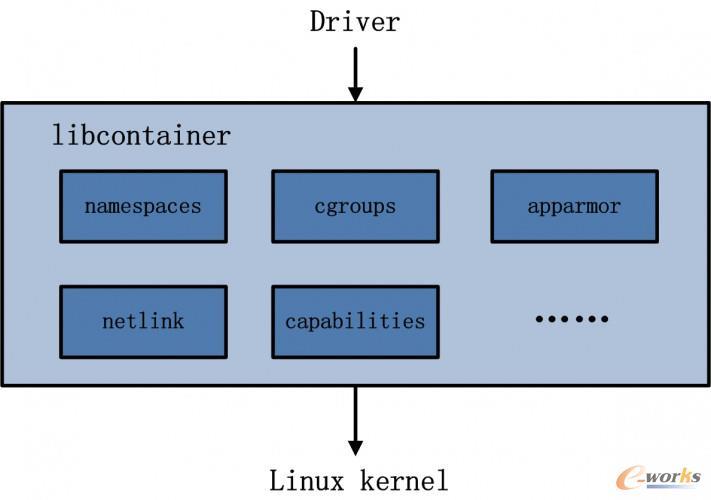 内核虚拟化技术