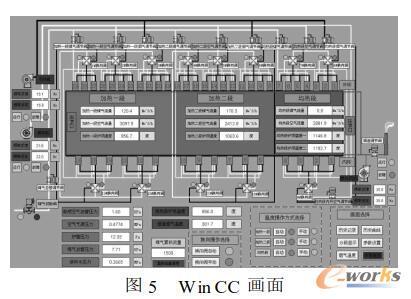 WinCC画面