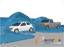 海啸冲击下的汽车