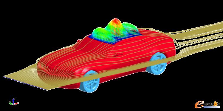 研究车顶盖结构受流场影响下变形的车辆模型