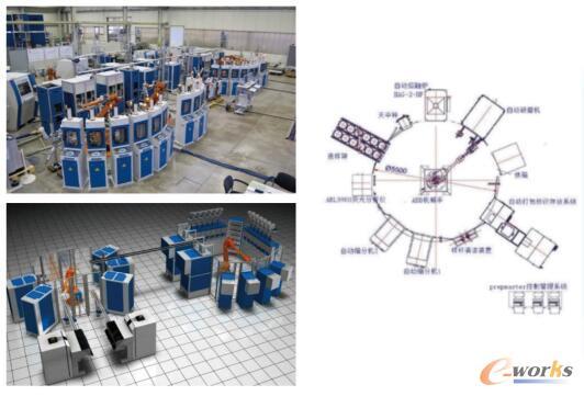 无人化实验室系统构成