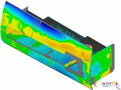 使用Geomagic Control X三维检测软件对稳定装置进行扫描