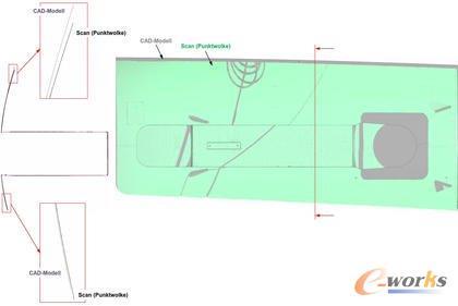 稳定装置与Geomagic Control X三维检测软件中的CAD模型不匹配,壳体表面边缘不一致