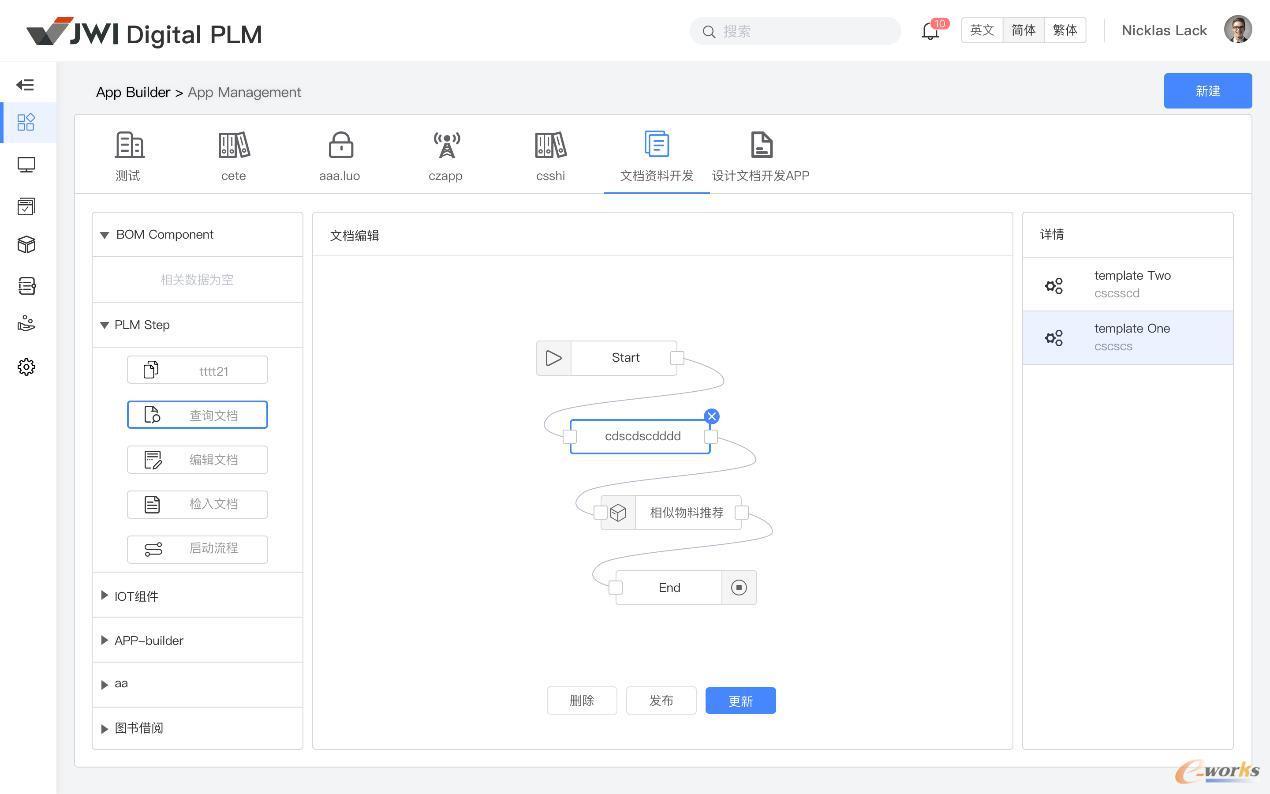 杰为Digital PLM文档资料开发