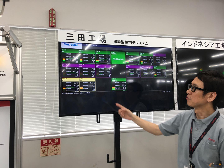 三田工厂生产线的状态实时显示