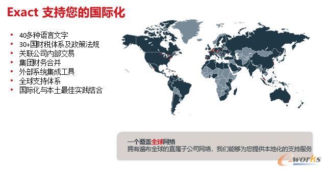 Exact全球服务网络