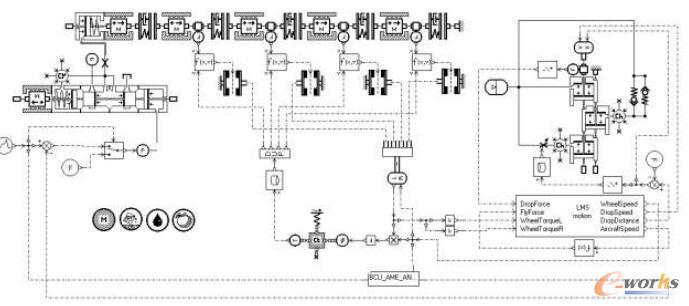 刹车系统控制模型