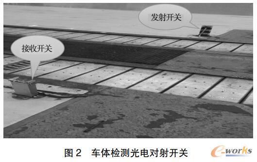 车体检测光电对射开关