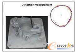 B-打印的轴承座:零件顶部变形形状的测量