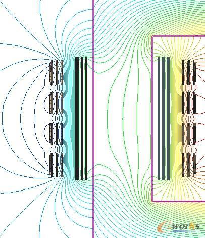 磁力线分布