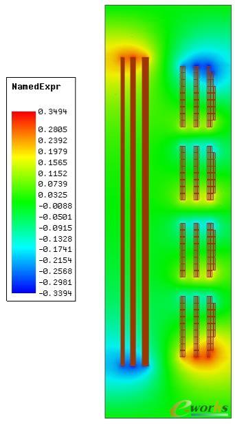 辐向磁感应强度