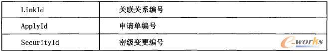 SLRecordApplyLink表