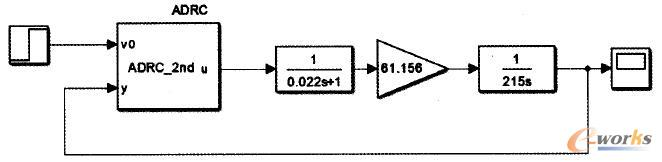 矿井提升机调速系统的ADRC控制仿真模型