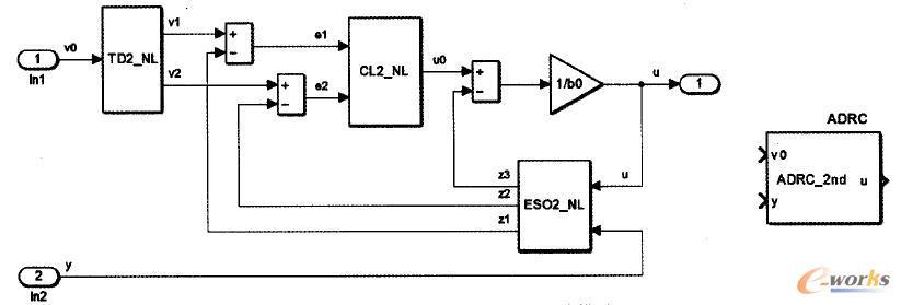 二阶非线性ADRC控制器仿真模型