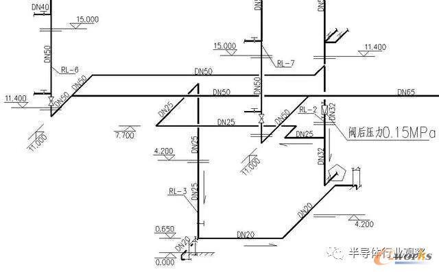 管线施工图