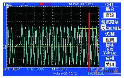信号测量(接地)
