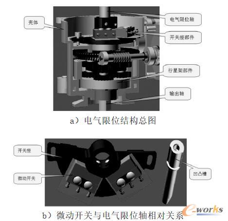 钢球按压式电动机构电气限位装置结构图