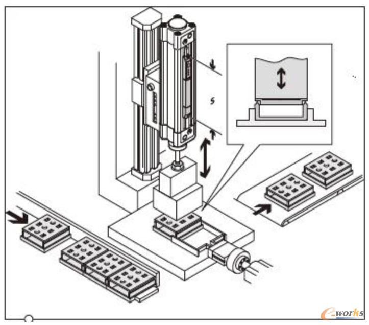磁性趋近式传感器,可检测执行机构的位置