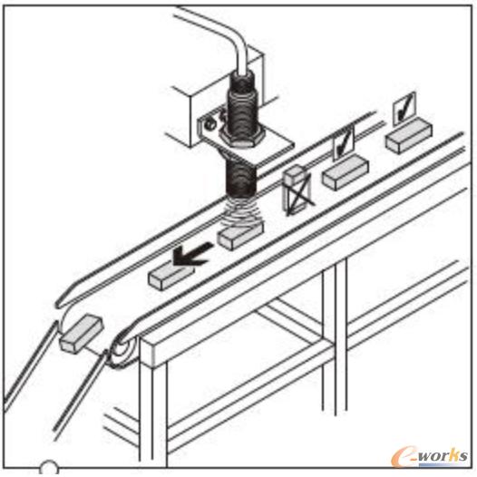 模拟电感式传感器可用于测量位置