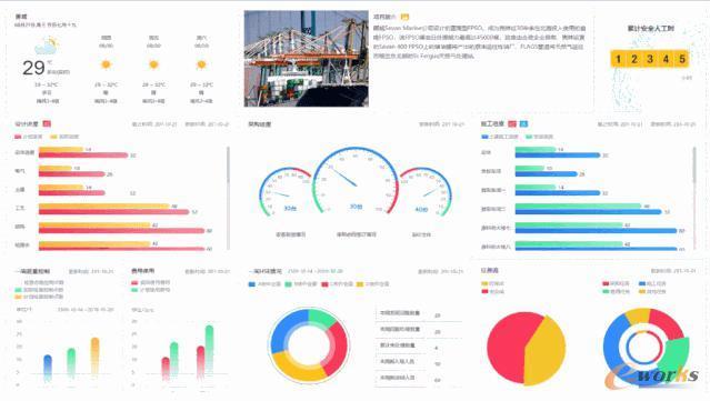 天正设计的可视化工程协同云平台